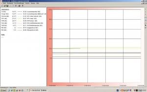 geothermal response test grafico riscaldamento