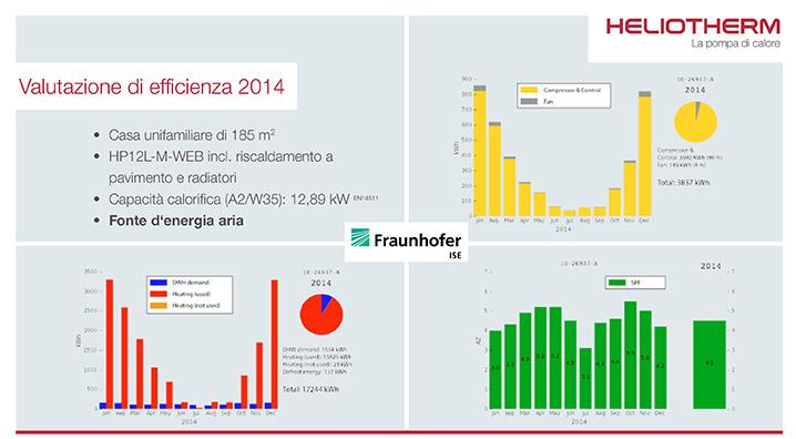 Presentazione Heliotherm 2016 Ita.16